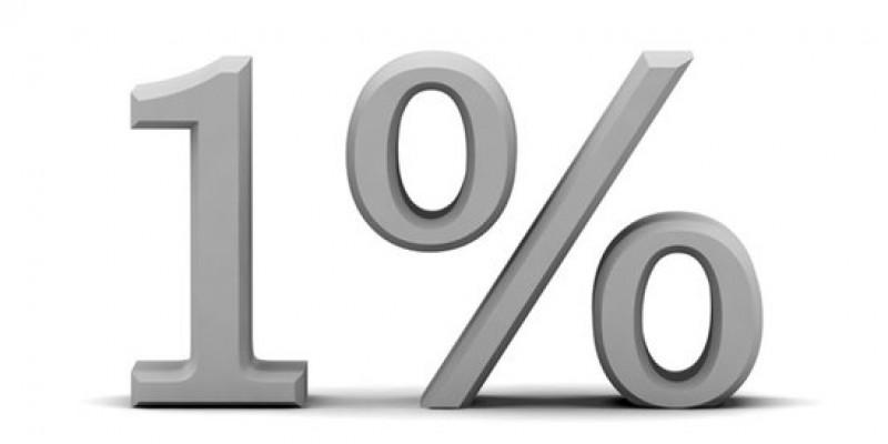 1% dla kickboxerów